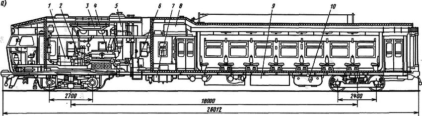 вагонов дизель-поезда Д1А: